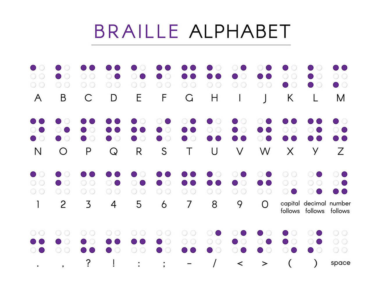 BRAILLE THE MOST BEAUTIFUL LANGUAGE